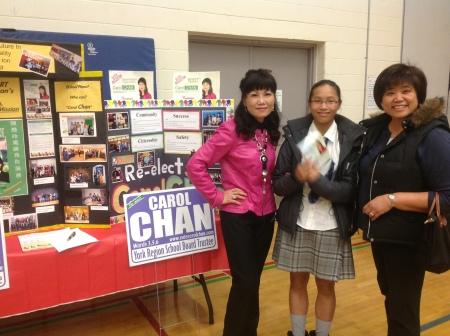 Candidate Presentation Night for Richmond Hill Ward 5,6